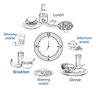 clock-with-food.jpg